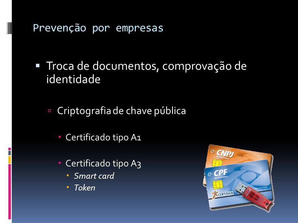 Prevenção por empresas  Troca de documentos, comprovação de identidade  Criptografia de chave pública  Certificado tipo A1  Certificado tipo A3 