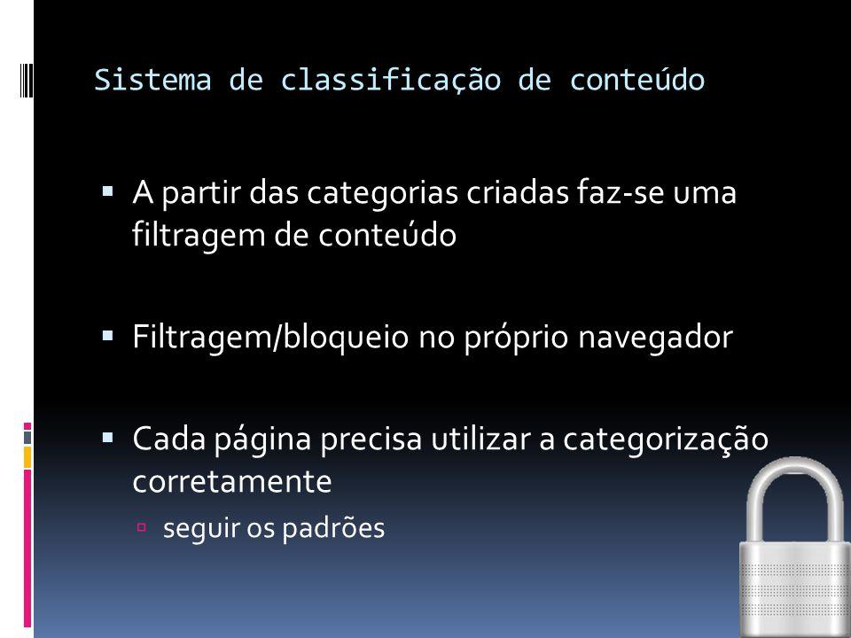 Sistema de classificação de conteúdo  A partir das categorias criadas faz-se uma filtragem de conteúdo  Filtragem/bloqueio no próprio navegador  Ca