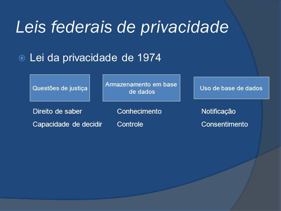 Leis federais de privacidade  Lei da privacidade de 1974 Questões de justiça Armazenamento em base de dados Uso de base de dados Direito de saberConh