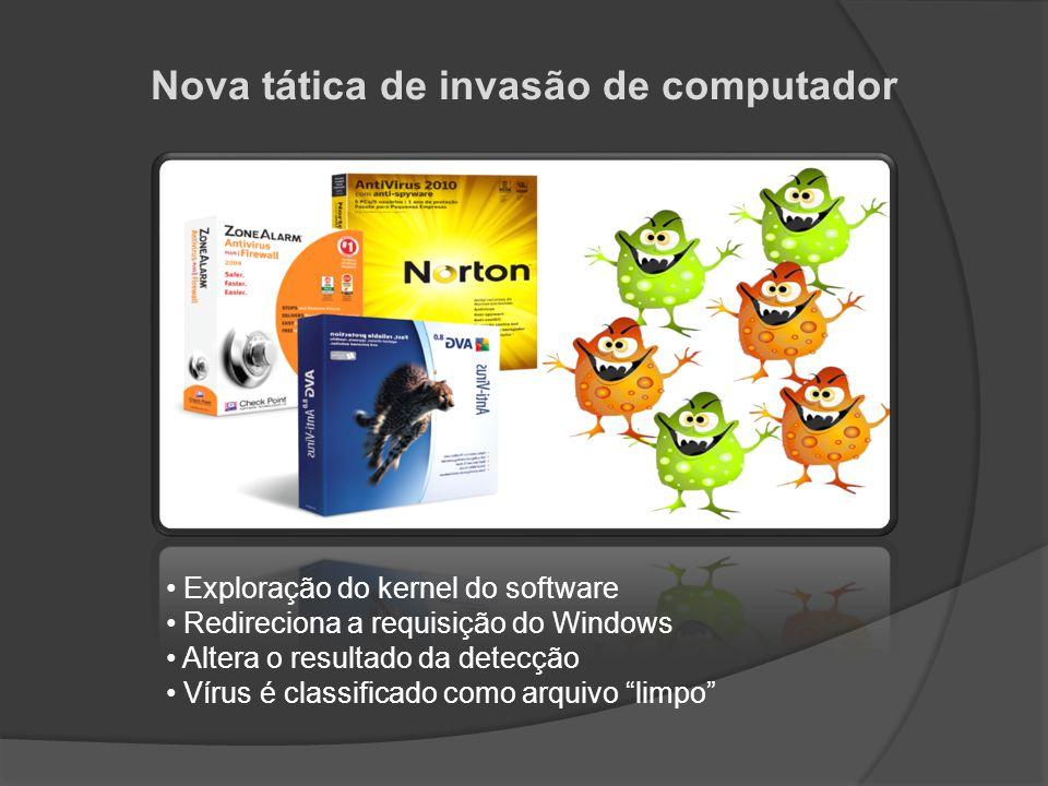 Nova tática de invasão de computador • Exploração do kernel do software • Redireciona a requisição do Windows • Altera o resultado da detecção • Vírus