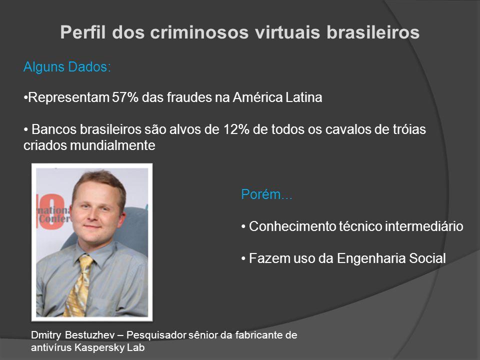 Perfil dos criminosos virtuais brasileiros Alguns Dados: •Representam 57% das fraudes na América Latina • Bancos brasileiros são alvos de 12% de todos