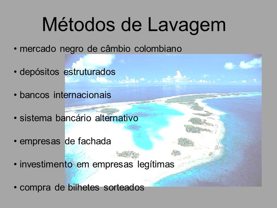Métodos de Lavagem • mercado negro de câmbio colombiano • depósitos estruturados • bancos internacionais • sistema bancário alternativo • empresas de