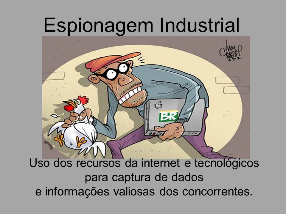 Uso dos recursos da internet e tecnológicos para captura de dados e informações valiosas dos concorrentes. Espionagem Industrial