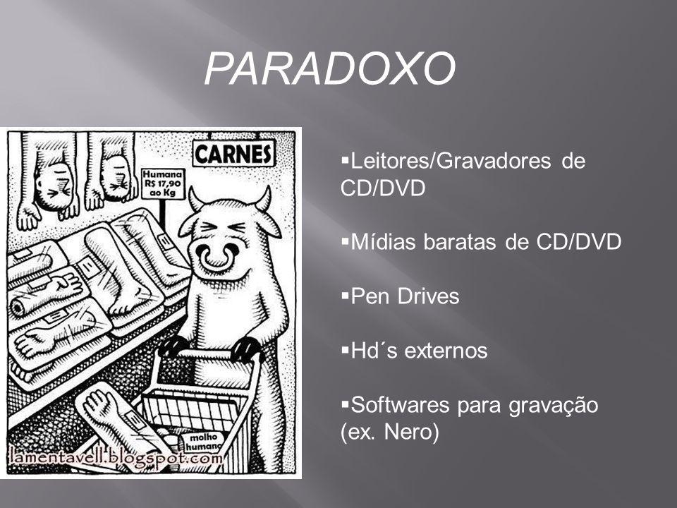 PARADOXO  Leitores/Gravadores de CD/DVD  Mídias baratas de CD/DVD  Pen Drives  Hd´s externos  Softwares para gravação (ex. Nero)