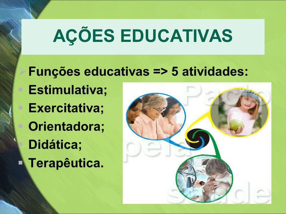 AÇÕES EDUCATIVAS  Funções educativas => 5 atividades:  Estimulativa;  Exercitativa;  Orientadora;  Didática;  Terapêutica.