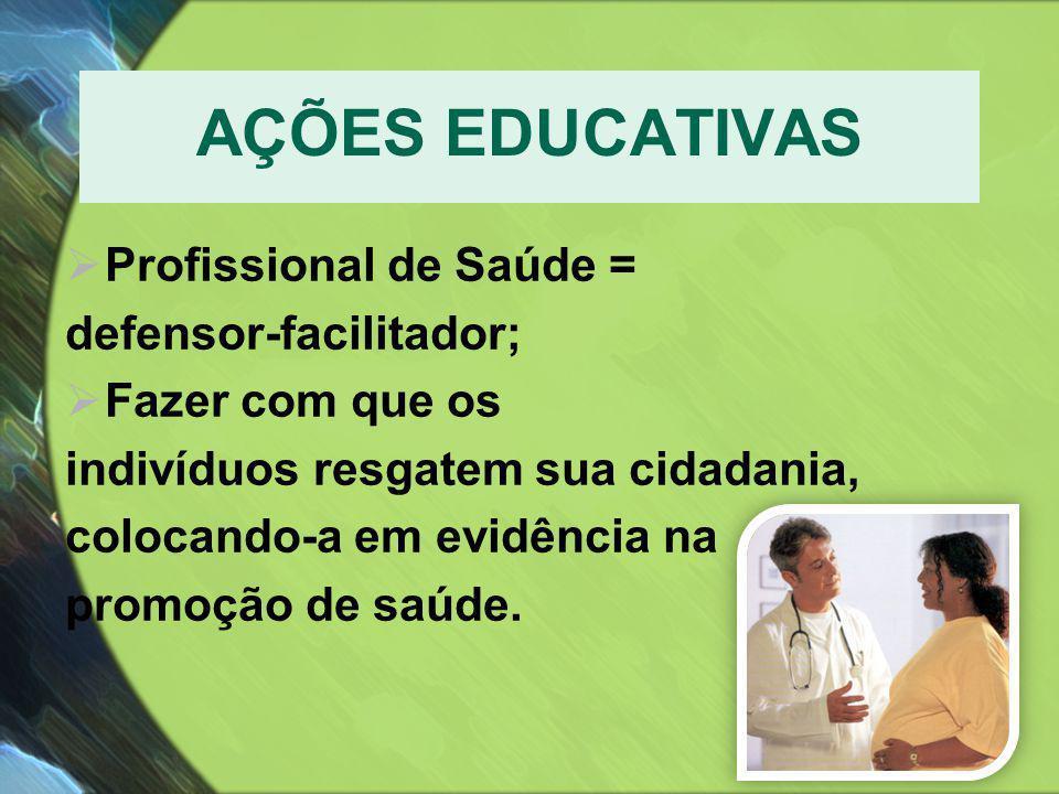 AÇÕES EDUCATIVAS  Profissional de Saúde = defensor-facilitador;  Fazer com que os indivíduos resgatem sua cidadania, colocando-a em evidência na pro