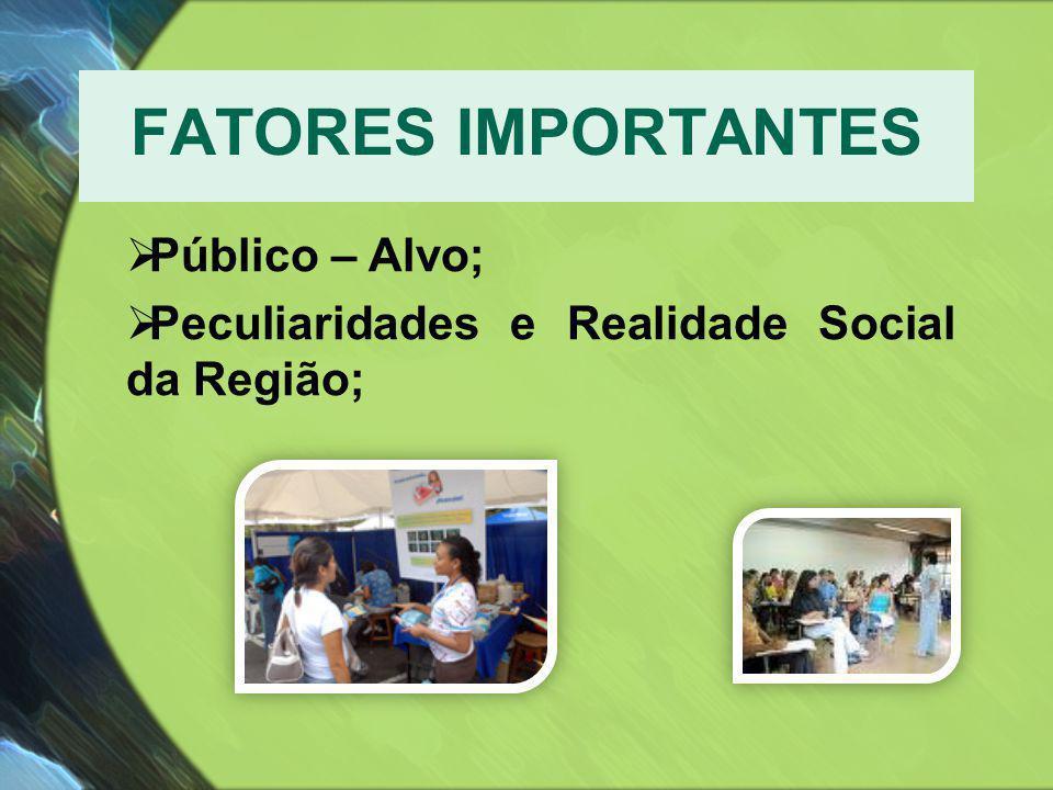 FATORES IMPORTANTES  Público – Alvo;  Peculiaridades e Realidade Social da Região;