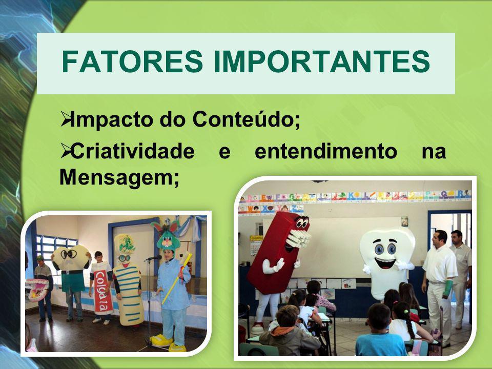 FATORES IMPORTANTES  Impacto do Conteúdo;  Criatividade e entendimento na Mensagem;