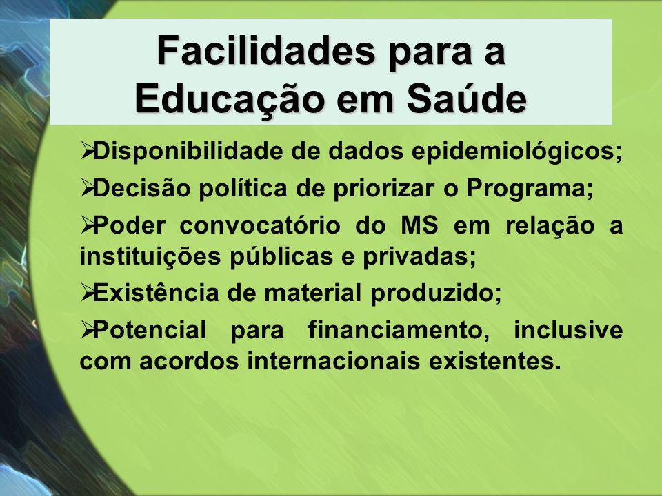 Facilidades para a Educação em Saúde  Disponibilidade de dados epidemiológicos;  Decisão política de priorizar o Programa;  Poder convocatório do M