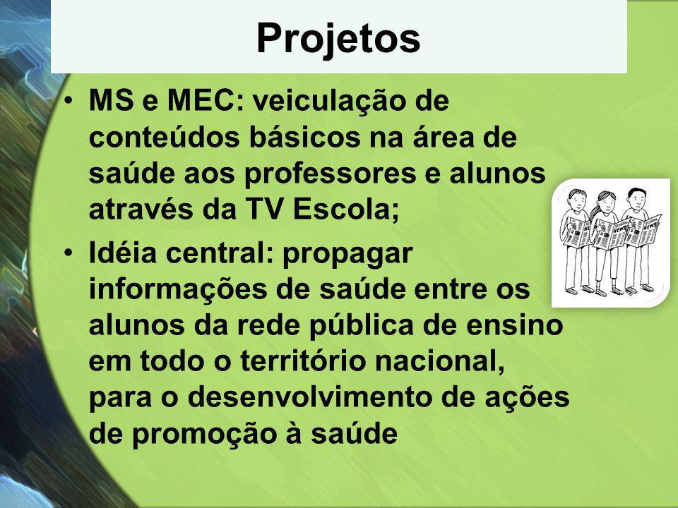 Projetos •MS e MEC: veiculação de conteúdos básicos na área de saúde aos professores e alunos através da TV Escola; •Idéia central: propagar informaçõ