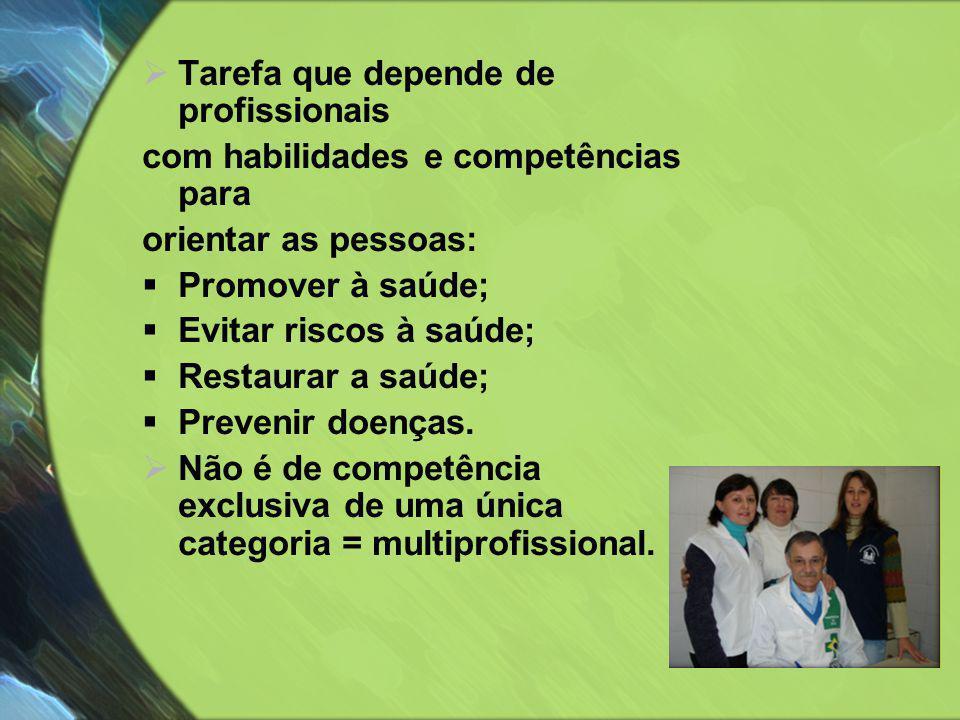  Tarefa que depende de profissionais com habilidades e competências para orientar as pessoas:  Promover à saúde;  Evitar riscos à saúde;  Restaura