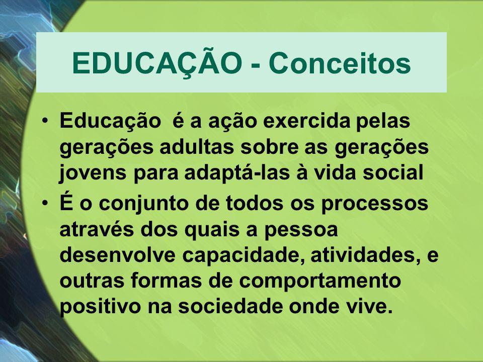 EDUCAÇÃO - Conceitos •Educação é a ação exercida pelas gerações adultas sobre as gerações jovens para adaptá-las à vida social •É o conjunto de todos