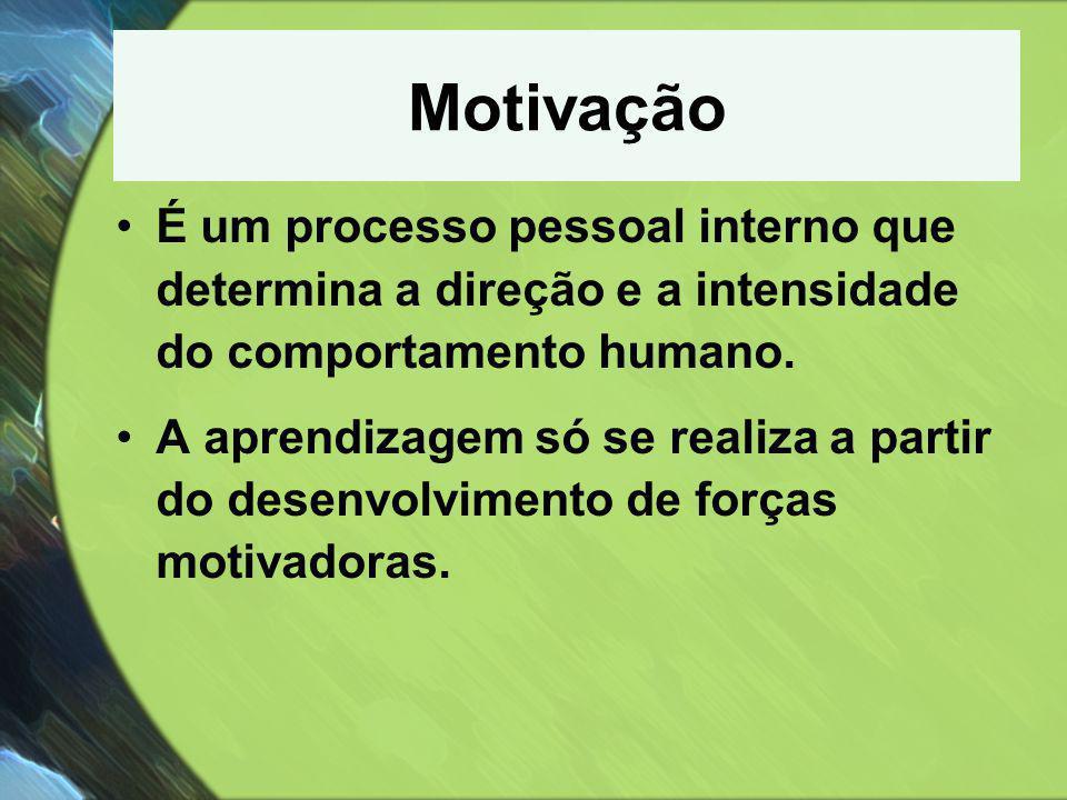 Motivação •É um processo pessoal interno que determina a direção e a intensidade do comportamento humano. •A aprendizagem só se realiza a partir do de