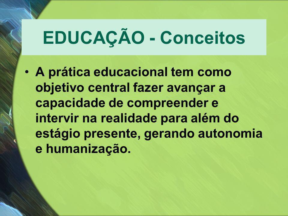 EDUCAÇÃO - Conceitos •A prática educacional tem como objetivo central fazer avançar a capacidade de compreender e intervir na realidade para além do e