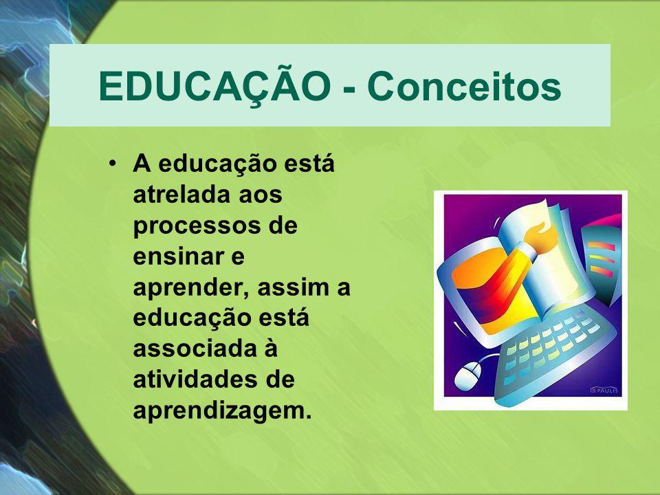EDUCAÇÃO - Conceitos •A educação está atrelada aos processos de ensinar e aprender, assim a educação está associada à atividades de aprendizagem.