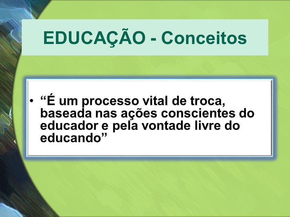 """EDUCAÇÃO - Conceitos •""""É um processo vital de troca, baseada nas ações conscientes do educador e pela vontade livre do educando"""""""