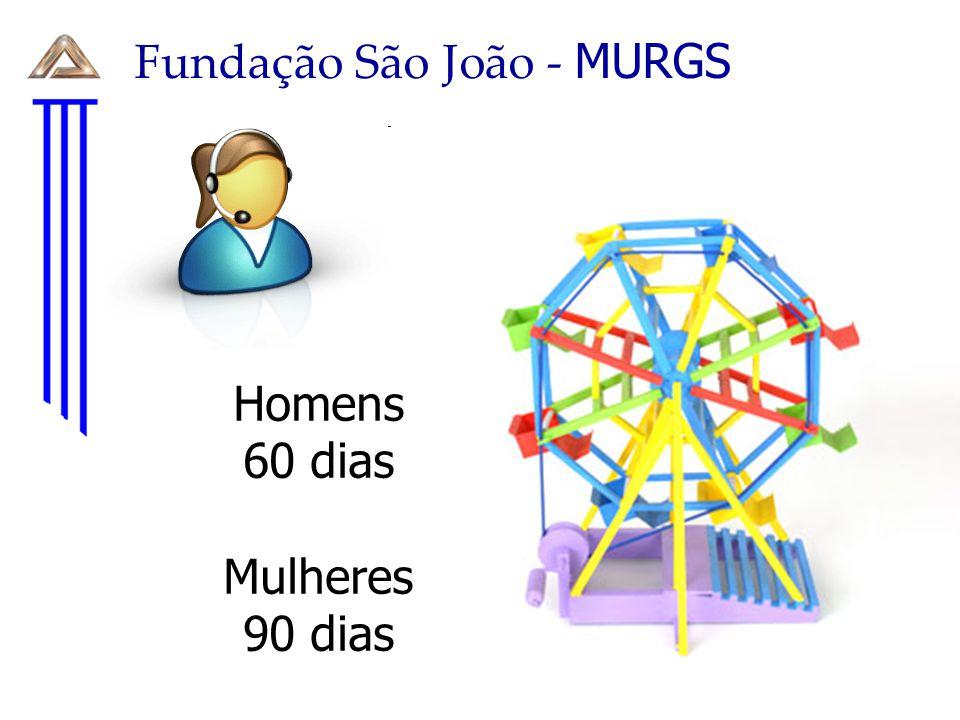 Fundação São João - MURGS Doadores e Receptores possíveis: IIr  Maçons, Esposas, Ascendentes e Descendentes Diretos