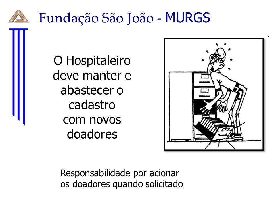 Fundação São João - MURGS O Hospitaleiro deve manter e abastecer o cadastro com novos doadores Responsabilidade por acionar os doadores quando solicit