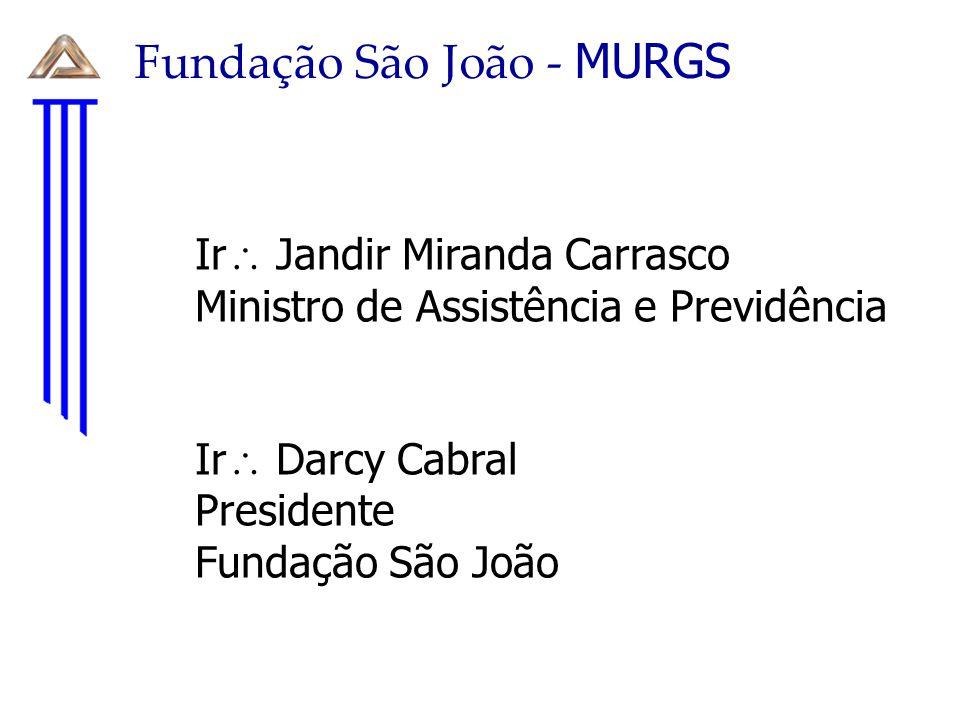 Ir  Jandir Miranda Carrasco Ministro de Assistência e Previdência Ir  Darcy Cabral Presidente Fundação São João