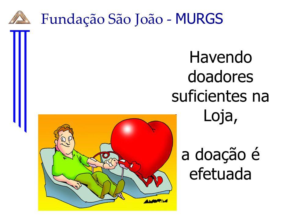 Fundação São João - MURGS Havendo doadores suficientes na Loja, a doação é efetuada