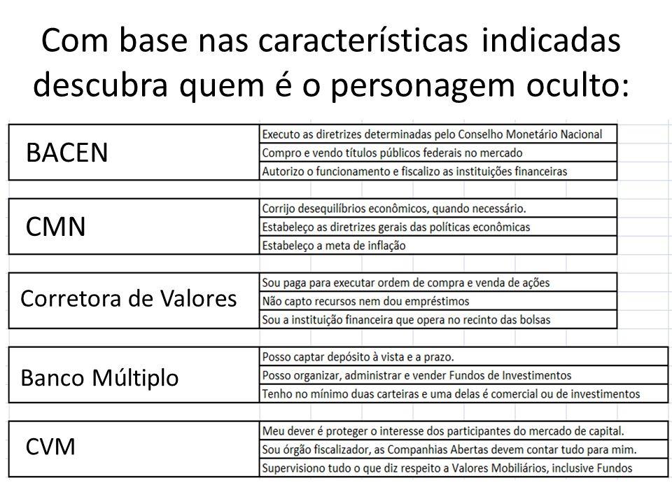 BACEN CMN Corretora de Valores Banco Múltiplo CVM