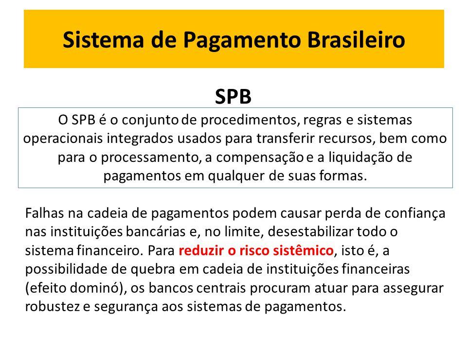 SPB O SPB é o conjunto de procedimentos, regras e sistemas operacionais integrados usados para transferir recursos, bem como para o processamento, a compensação e a liquidação de pagamentos em qualquer de suas formas.