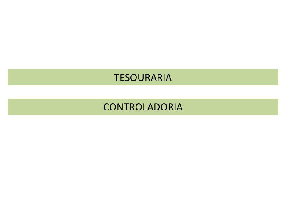 TESOURARIA CONTROLADORIA