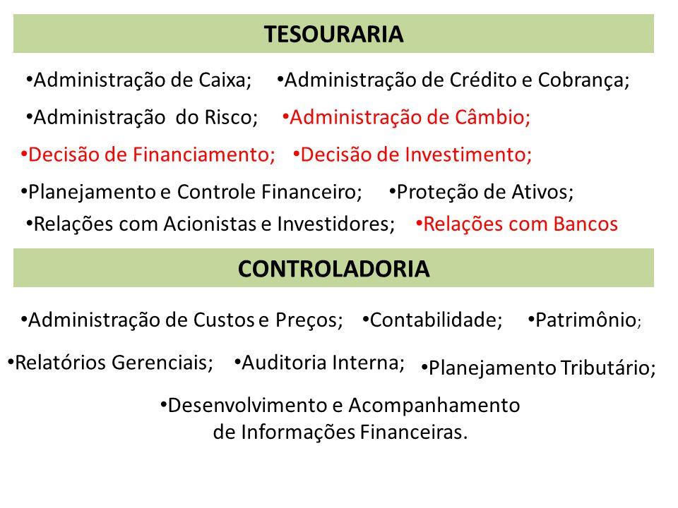 TESOURARIA CONTROLADORIA • Administração de Caixa; • Administração de Custos e Preços; • Administração de Crédito e Cobrança; • Administração do Risco; • Administração de Câmbio; • Decisão de Financiamento; • Decisão de Investimento; • Planejamento e Controle Financeiro; • Proteção de Ativos; • Relações com Acionistas e Investidores; • Relações com Bancos • Desenvolvimento e Acompanhamento de Informações Financeiras.