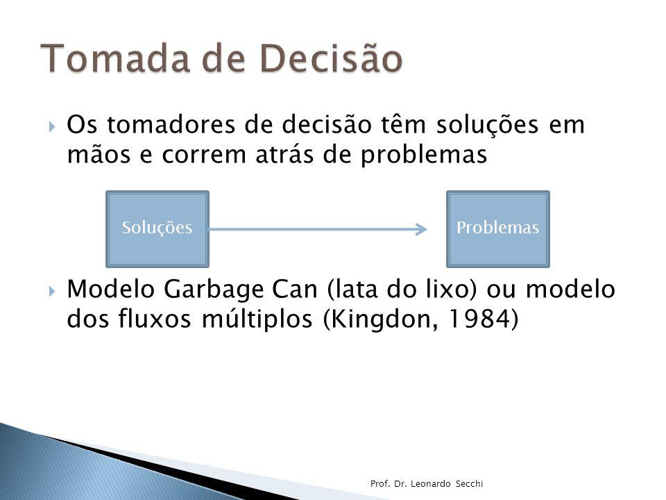  Os tomadores de decisão têm soluções em mãos e correm atrás de problemas  Modelo Garbage Can (lata do lixo) ou modelo dos fluxos múltiplos (Kingdon, 1984) Prof.