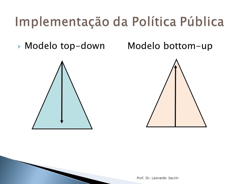  Modelo top-down Prof. Dr. Leonardo Secchi Modelo bottom-up