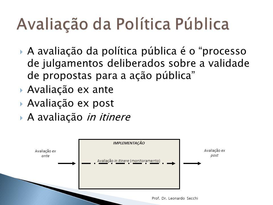  A avaliação da política pública é o processo de julgamentos deliberados sobre a validade de propostas para a ação pública  Avaliação ex ante  Avaliação ex post  A avaliação in itinere Prof.
