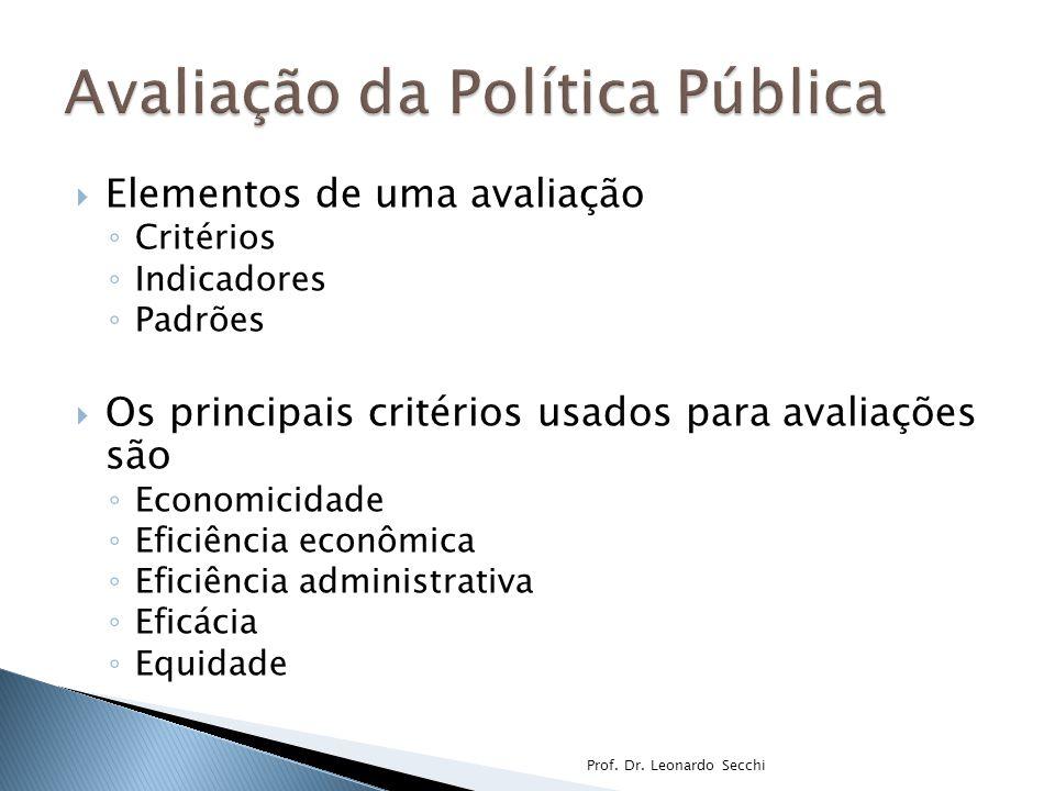  Elementos de uma avaliação ◦ Critérios ◦ Indicadores ◦ Padrões  Os principais critérios usados para avaliações são ◦ Economicidade ◦ Eficiência econômica ◦ Eficiência administrativa ◦ Eficácia ◦ Equidade Prof.