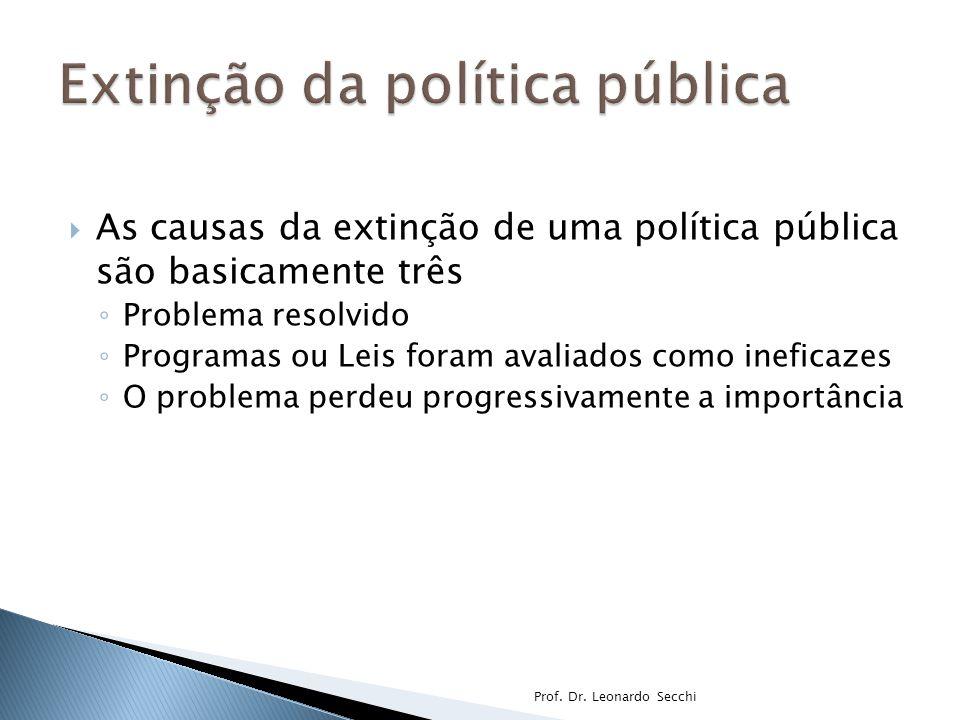  As causas da extinção de uma política pública são basicamente três ◦ Problema resolvido ◦ Programas ou Leis foram avaliados como ineficazes ◦ O problema perdeu progressivamente a importância Prof.