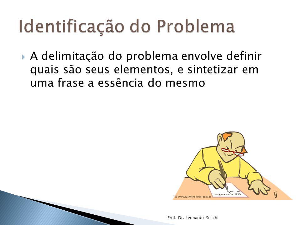  A delimitação do problema envolve definir quais são seus elementos, e sintetizar em uma frase a essência do mesmo Prof.