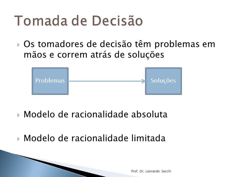  Os tomadores de decisão têm problemas em mãos e correm atrás de soluções  Modelo de racionalidade absoluta  Modelo de racionalidade limitada Prof.