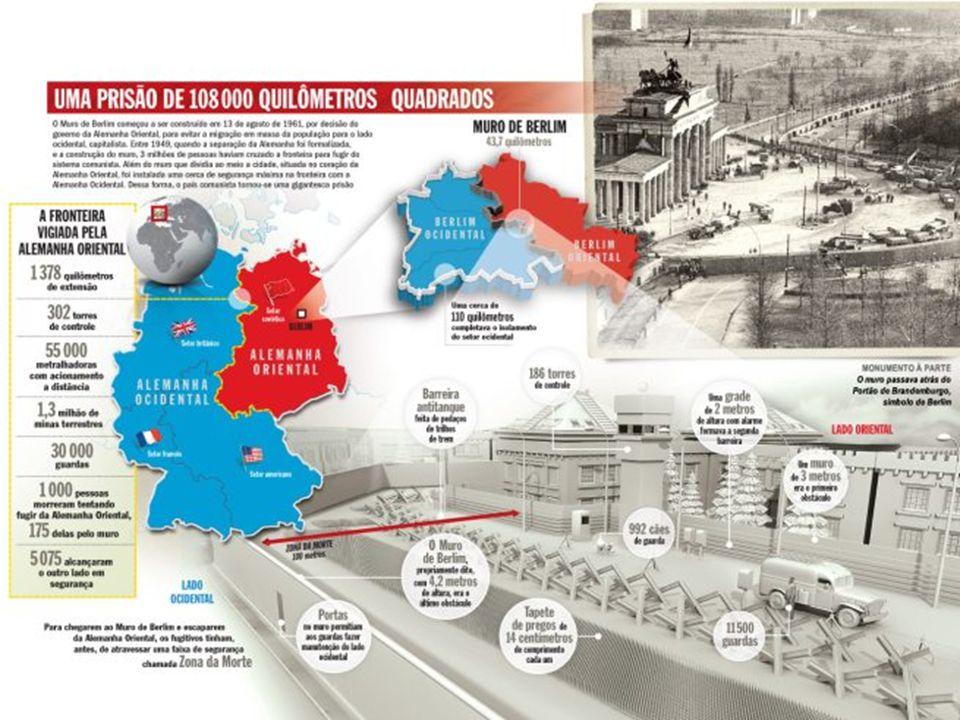 F IM DA G UERRA F RIA A queda do muro de Berlim: celebração de uma Nova Ordem Mundial.