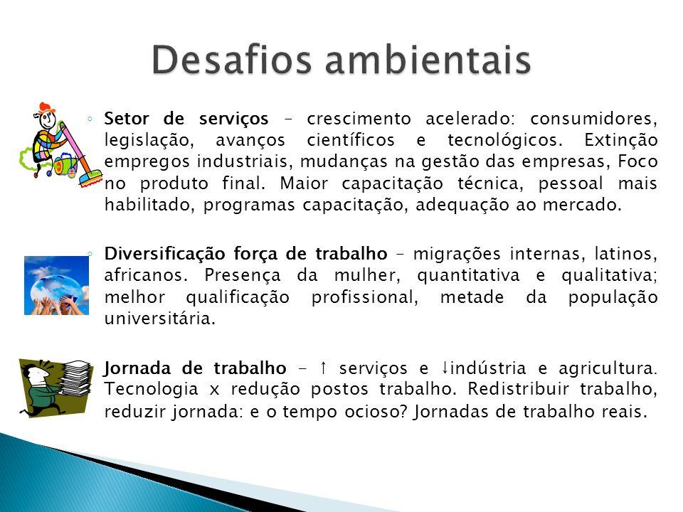 ◦ Setor de serviços – crescimento acelerado: consumidores, legislação, avanços científicos e tecnológicos. Extinção empregos industriais, mudanças na