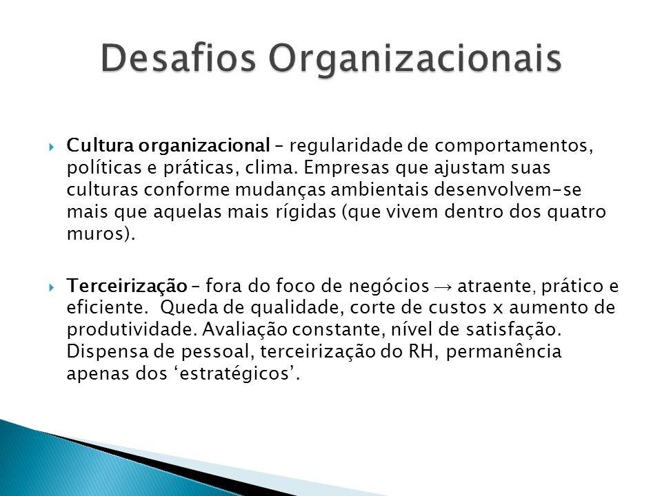  Cultura organizacional – regularidade de comportamentos, políticas e práticas, clima. Empresas que ajustam suas culturas conforme mudanças ambientai