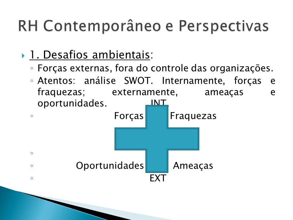  1. Desafios ambientais: ◦ Forças externas, fora do controle das organizações. ◦ Atentos: análise SWOT. Internamente, forças e fraquezas; externament
