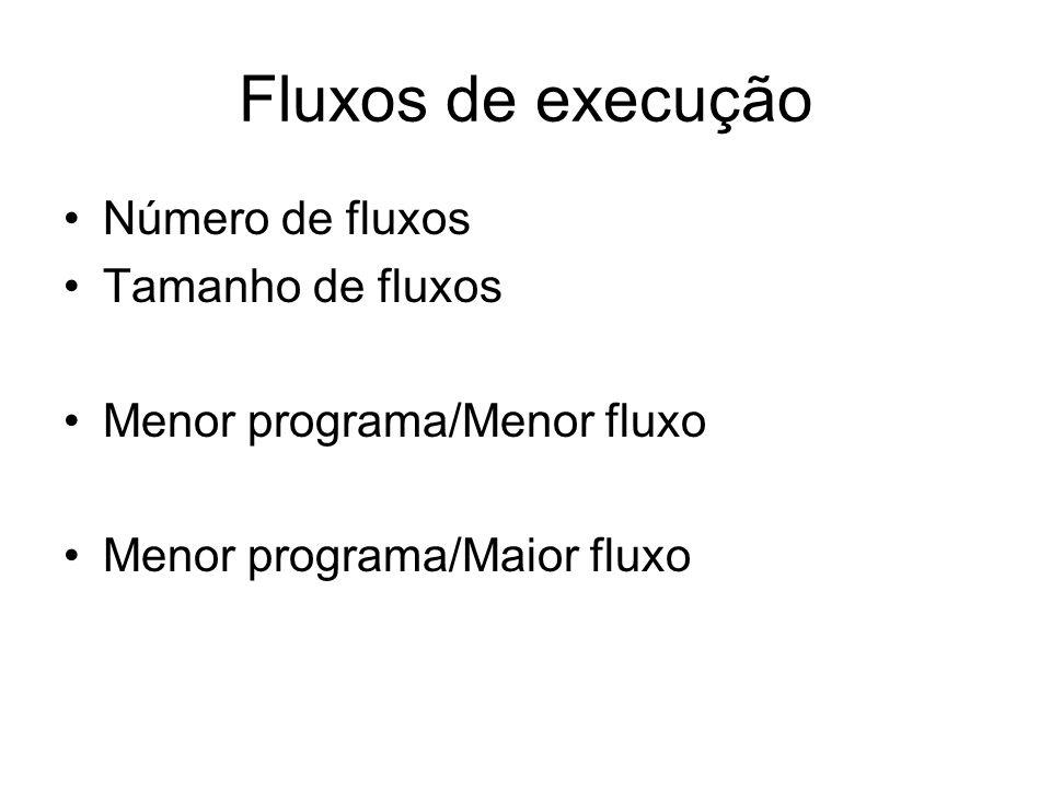 Fluxos de execução •Número de fluxos •Tamanho de fluxos •Menor programa/Menor fluxo •Menor programa/Maior fluxo
