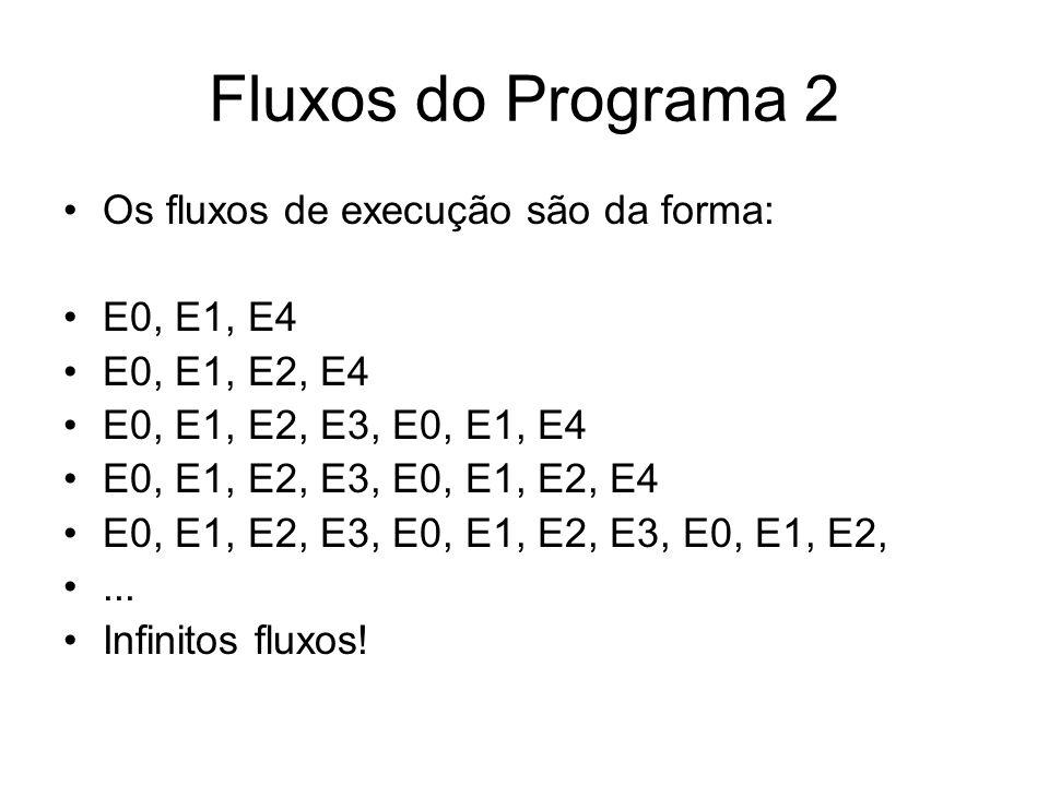 Fluxos do Programa 2 •Os fluxos de execução são da forma: •E0, E1, E4 •E0, E1, E2, E4 •E0, E1, E2, E3, E0, E1, E4 •E0, E1, E2, E3, E0, E1, E2, E4 •E0,