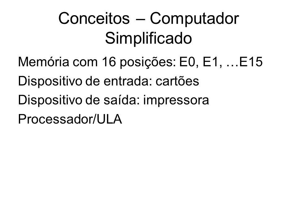 Conceitos – Computador Simplificado Memória com 16 posições: E0, E1, …E15 Dispositivo de entrada: cartões Dispositivo de saída: impressora Processador