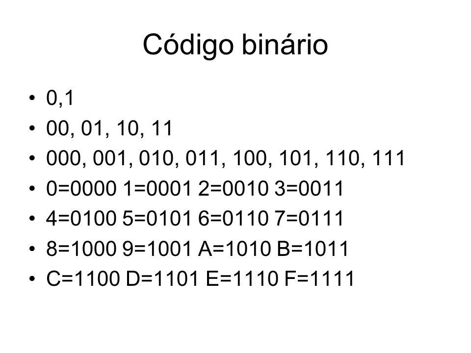 Código binário •0,1 •00, 01, 10, 11 •000, 001, 010, 011, 100, 101, 110, 111 •0=0000 1=0001 2=0010 3=0011 •4=0100 5=0101 6=0110 7=0111 •8=1000 9=1001 A
