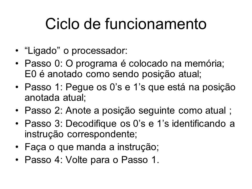 """Ciclo de funcionamento •""""Ligado"""" o processador: •Passo 0: O programa é colocado na memória; E0 é anotado como sendo posição atual; •Passo 1: Pegue os"""