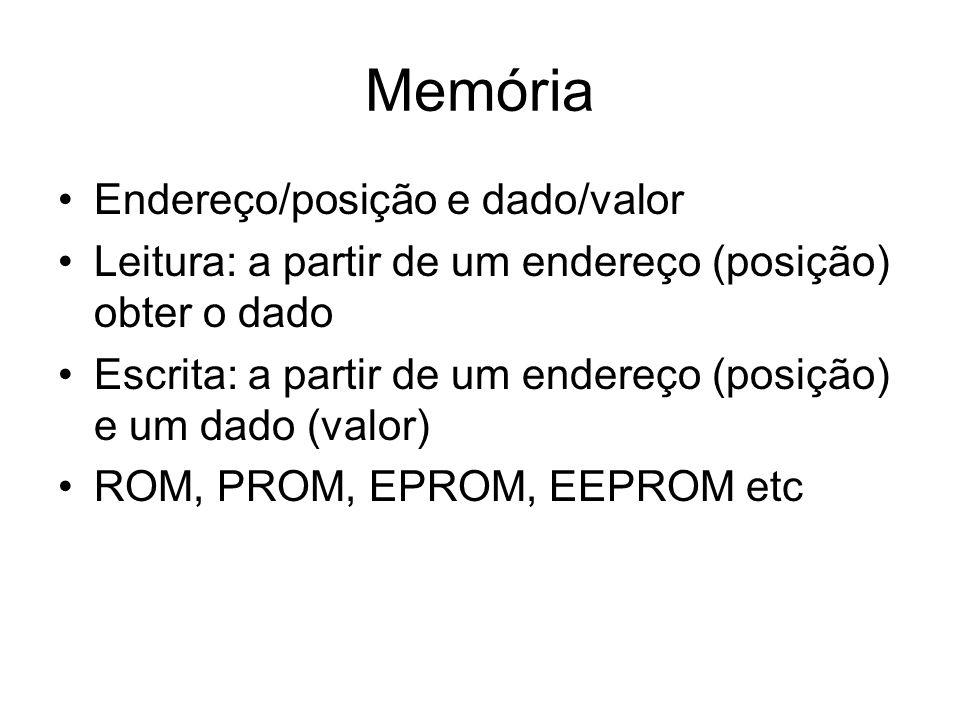 Memória •Endereço/posição e dado/valor •Leitura: a partir de um endereço (posição) obter o dado •Escrita: a partir de um endereço (posição) e um dado