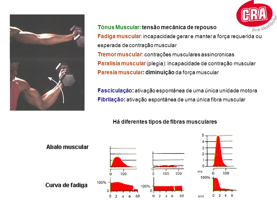 Tônus Muscular: tensão mecânica de repouso Fadiga muscular: incapacidade gerar e manter a força requerida ou esperada de contração muscular Tremor mus