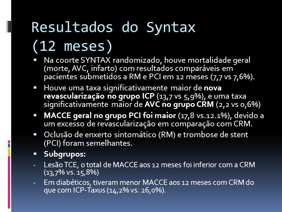 Resultados do Syntax (12 meses)  Na coorte SYNTAX randomizado, houve mortalidade geral (morte, AVC, infarto) com resultados comparáveis em pacientes