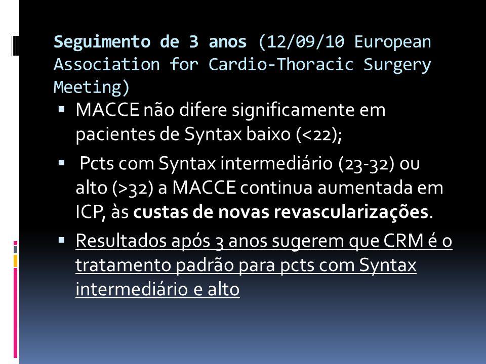 Seguimento de 3 anos (12/09/10 European Association for Cardio-Thoracic Surgery Meeting)  MACCE não difere significamente em pacientes de Syntax baix