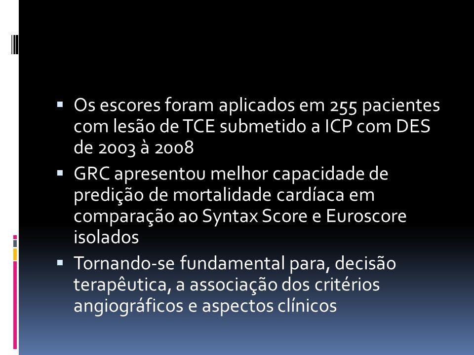  Os escores foram aplicados em 255 pacientes com lesão de TCE submetido a ICP com DES de 2003 à 2008  GRC apresentou melhor capacidade de predição d