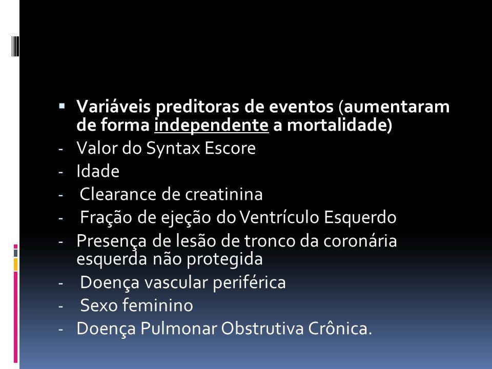  Variáveis preditoras de eventos (aumentaram de forma independente a mortalidade) - Valor do Syntax Escore - Idade - Clearance de creatinina - Fração